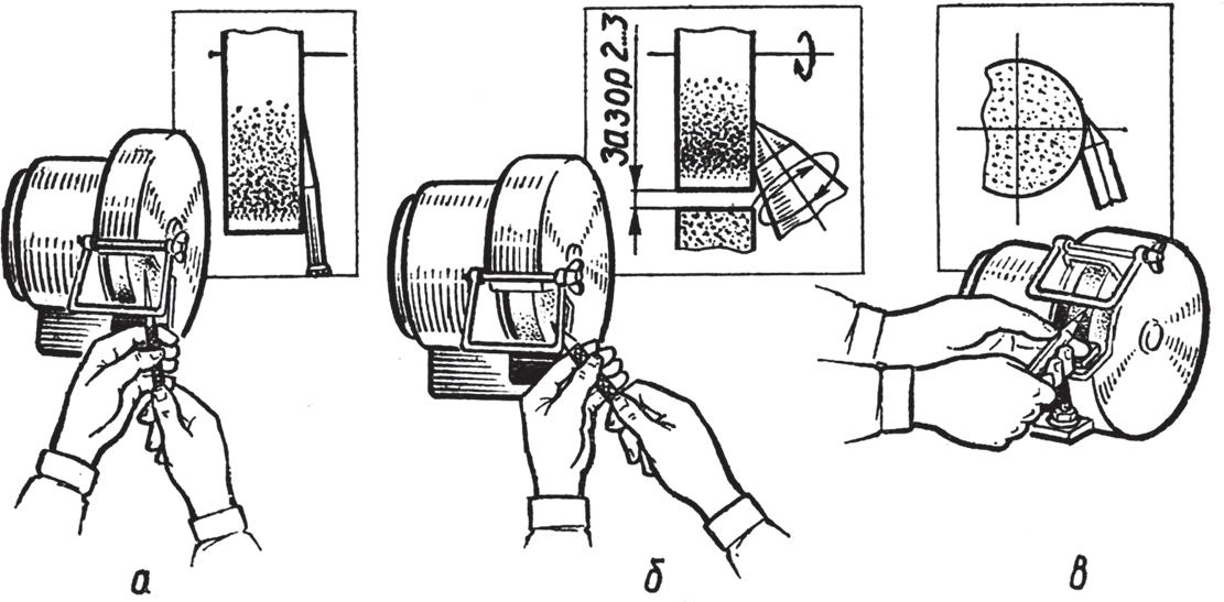 Приемы заточки разметочных инструментов