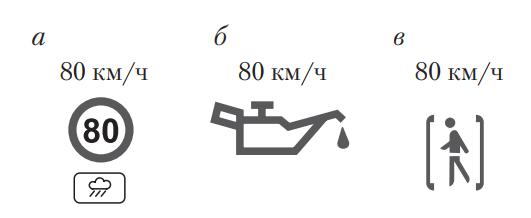 Примеры отображения индикации на проекционном дисплее