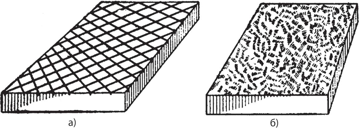 Притиры для обработки плоскостей