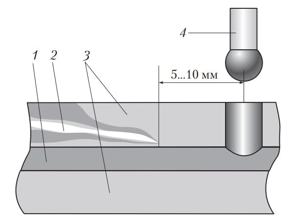 Расположение отверстия в триплексе для остановки роста трещины