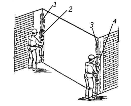 Разделка углов помещения