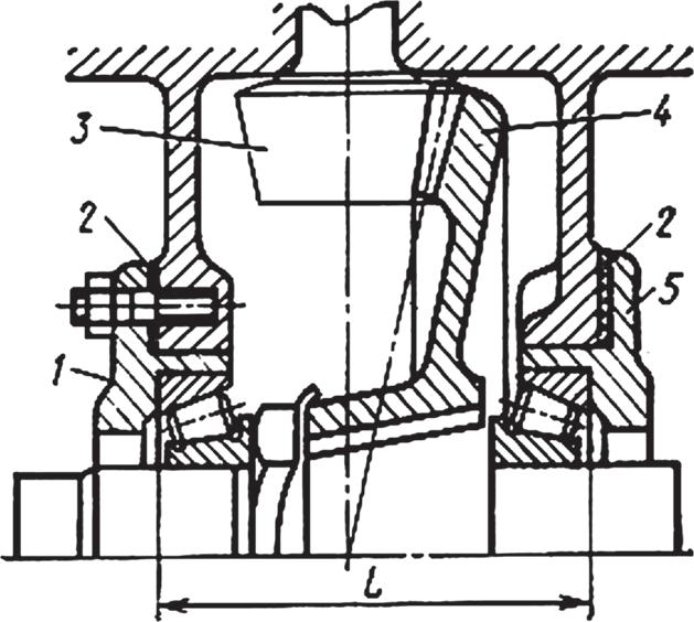 Регулировка осевого положения колес конической передачи и подшипниковых опор