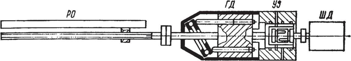 Шагово-импульсный привод подачи с гидроусилителем крутящих моментов