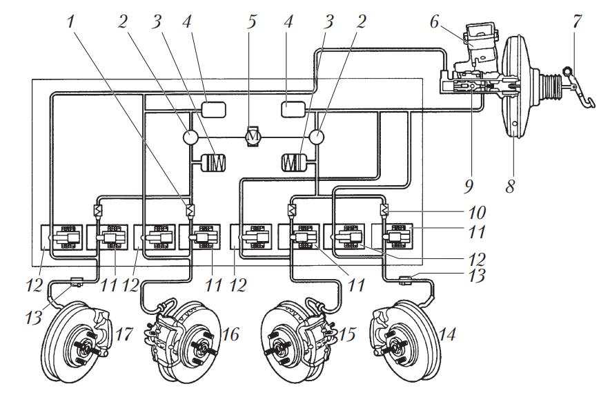 Схема ABS 5-й серии фирмы Bosch