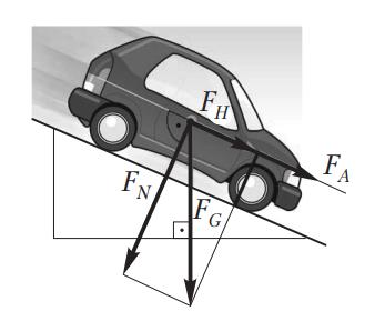 Схема действия сил при движении автомобиля на спуске