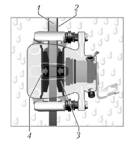 Схема действия системы подсушивания тормозов