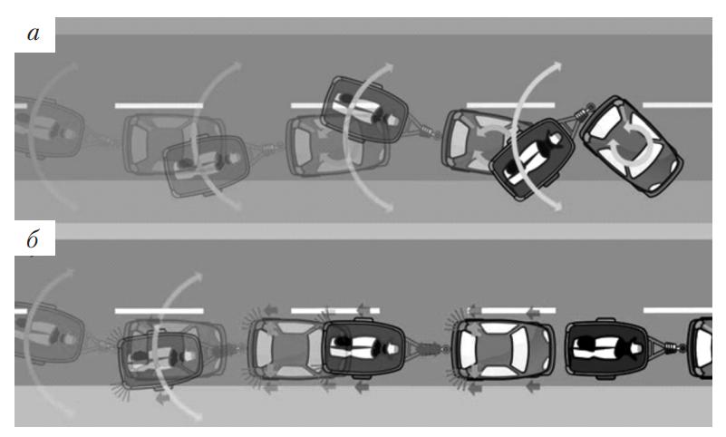 Схема движения автомобиля с прицепом