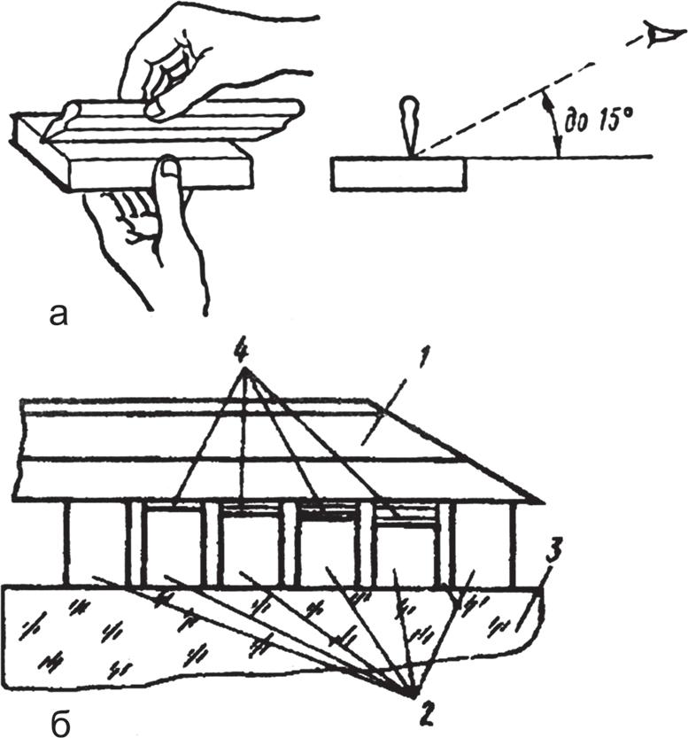 Схема контроля отклонения от плоскостности лекальной линейкой на просвет