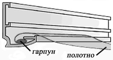 Схема крепления полотна к багету