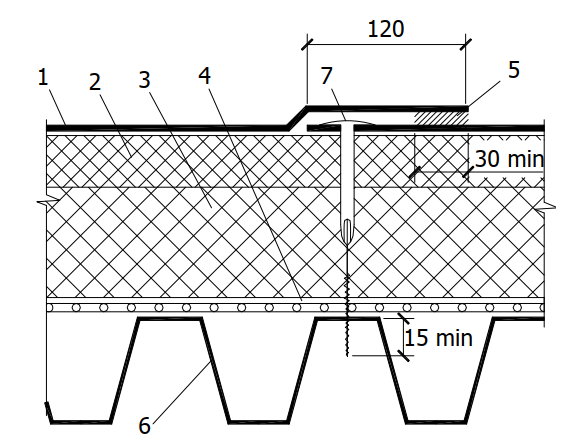Схема крепления ПВХ-мембран и утеплителя к несущей конструкции из стального профилированного настила