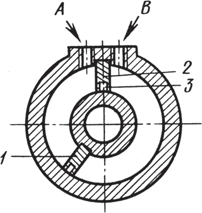 Схема пластинчатого (лопастного) поворотного двигателя