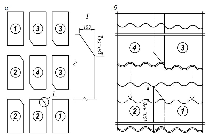 Схема последовательности укладки волнистых листов