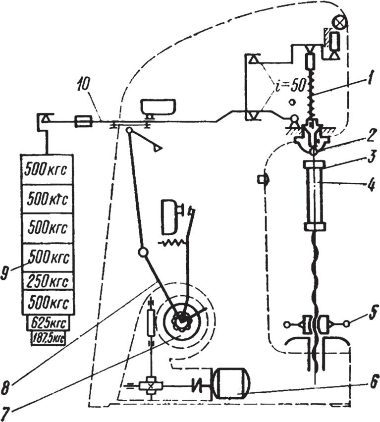 Схема прибора Бринелля