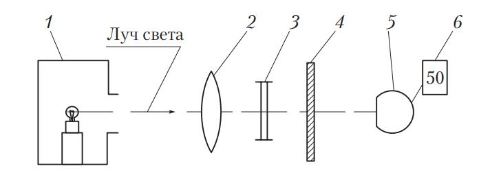 Схема прибора ИСС-1