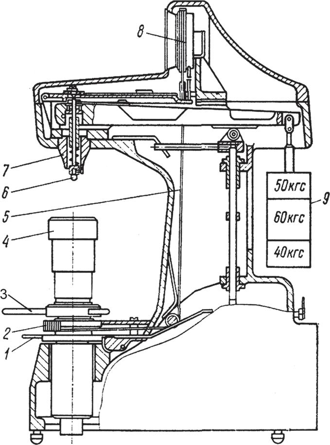Схема прибора Роквелла