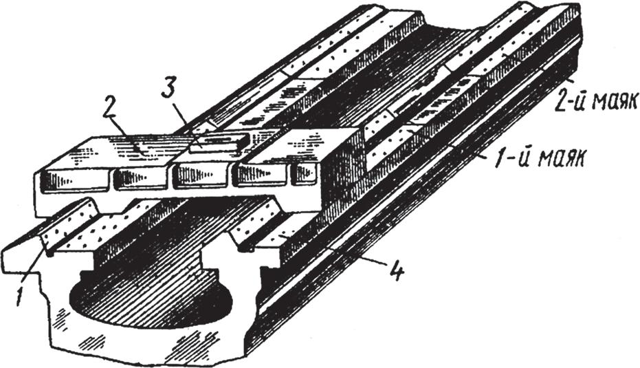 Схема пробивки маяков на направляющей каретки