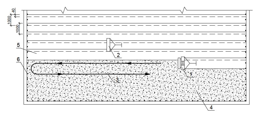 схема работ по наклейке водоизоляционного ковра из наплавленного рубероида безогневым способом