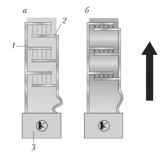 Схема работы датчика ускорения конденсаторного типа