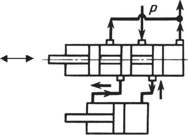 Схема работы распределителя потока