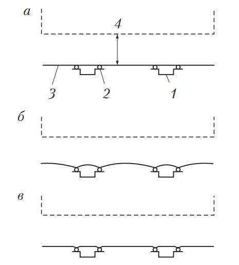 схема температурной деформации наружной панели капота