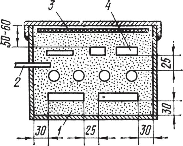 Схема укладки деталей в цементационный ящик