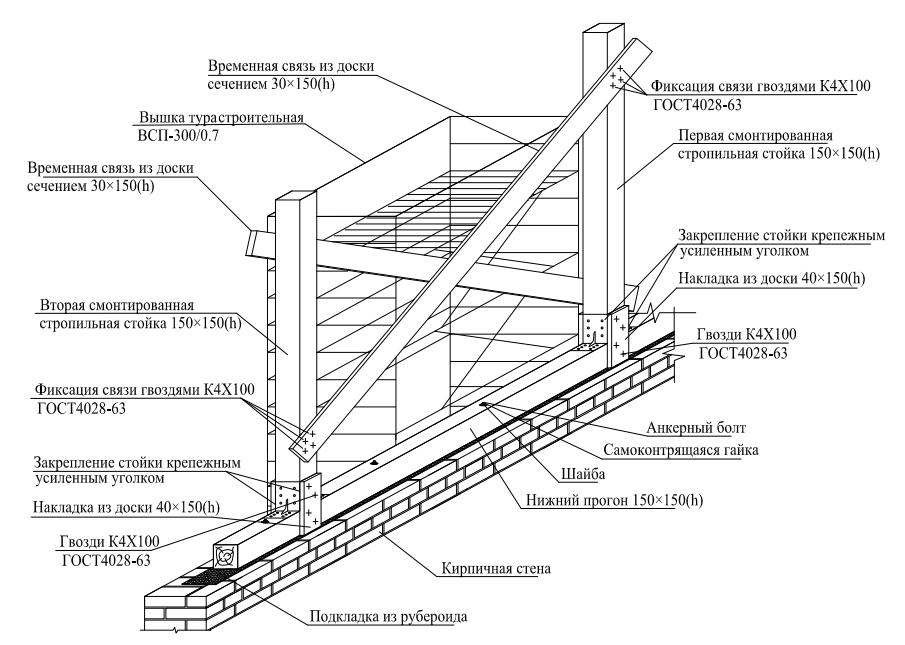 Схема установки центральных стоек