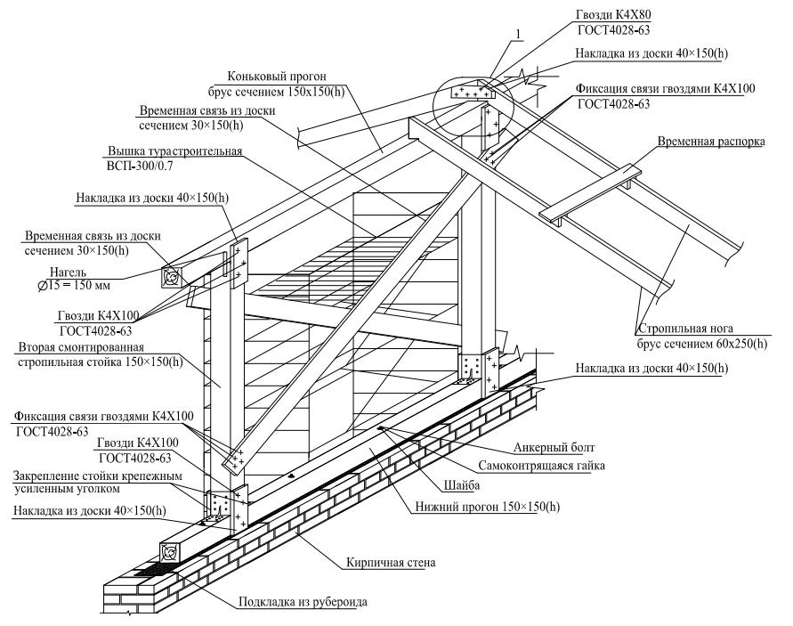 Схема установки стропильной системы