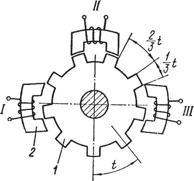 Схема устройства и принцип действия шагового двигателя