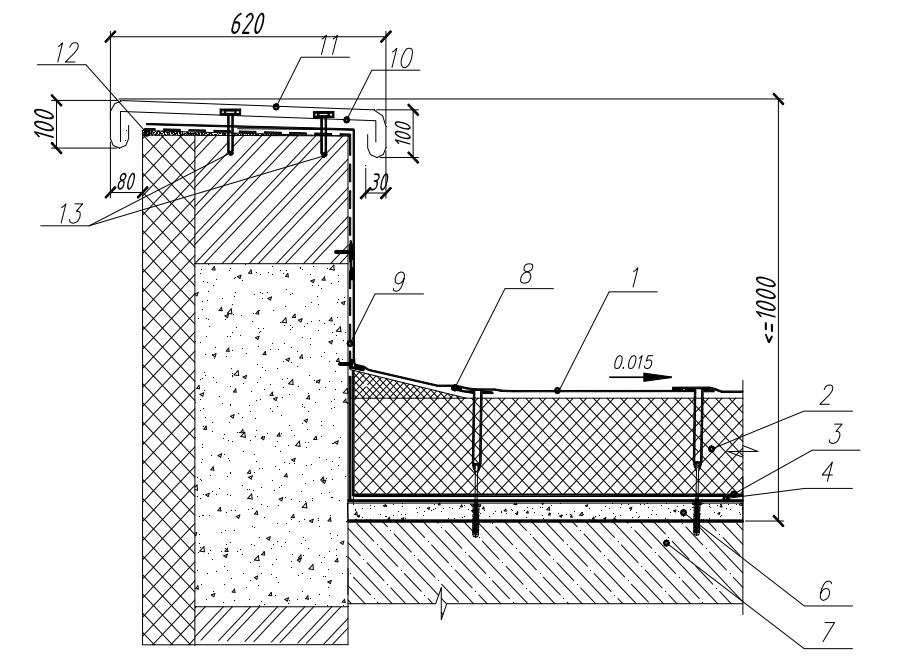 Схема устройства примыкания водоизоляционного ковра к парапету