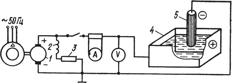 Схема закалки детали в электролите