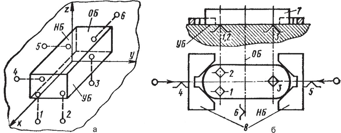 Схемы базирования и установки заготовки на шесть опорных точек