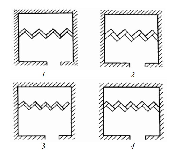 Схемы раскладки змейки из паркетных планок