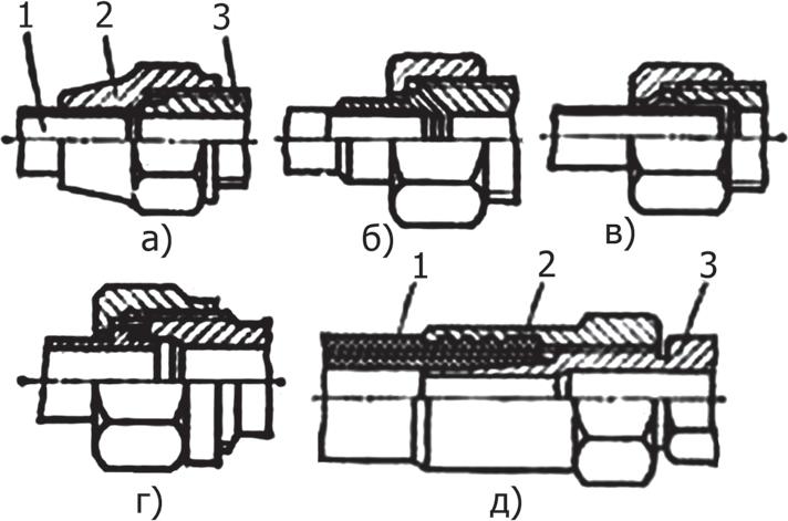 Схемы соединения трубопроводов и рукавов с помощью арматуры
