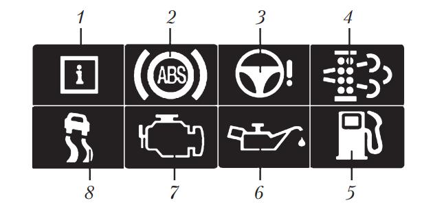 сигнализаторы и индикаторы приборного щитка автомобиля