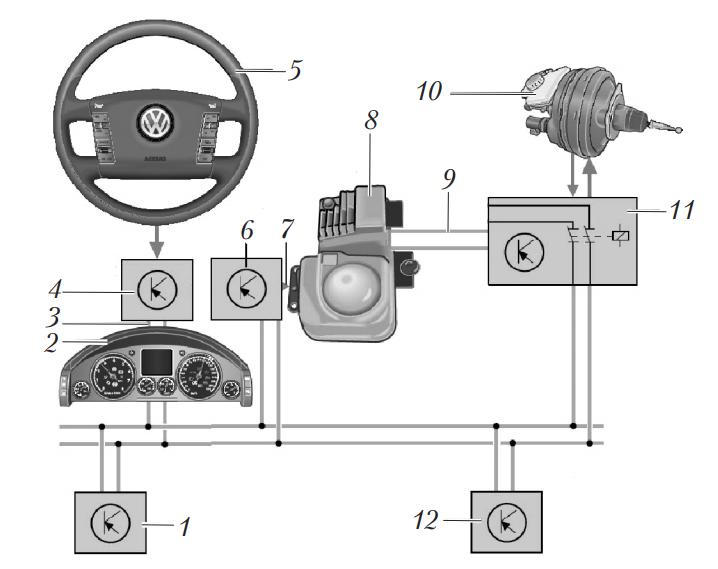 Система автоматического регулирования дистанции на примере автомобиля Volkswagen Phaeton