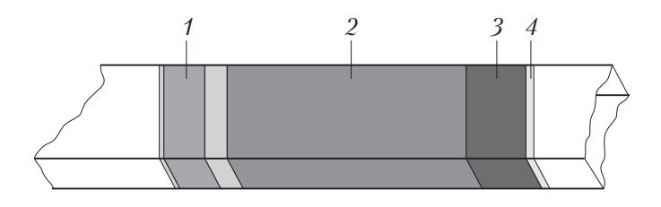 Структура послания через шину CAN