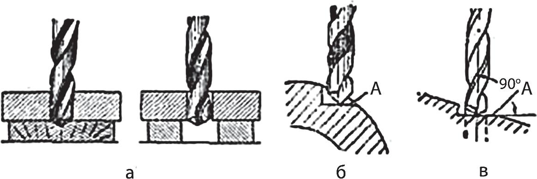 Сверление отверстий насквозь, на цилиндрической и наклонной поверхностях