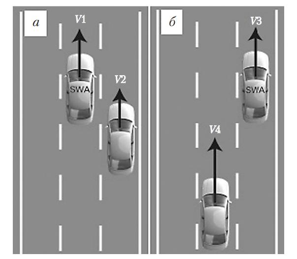 Типичные дорожные ситуации применения ассистента смены полосы движения