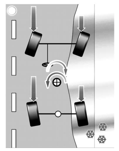 Торможение автомобиля подворотом задних колес и интегральным активным рулевым управлением