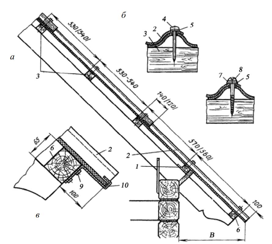 Укладка и крепление волнистых листов
