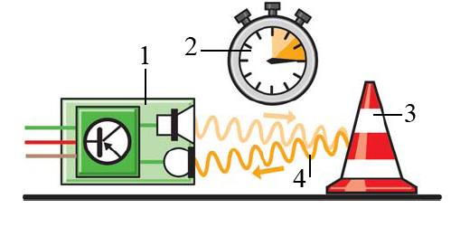 Принципиальная схема работы ультразвукового датчика