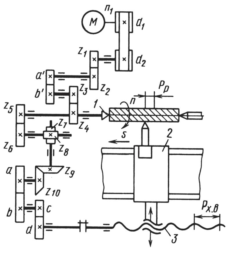 Упрощенная кинематическая схема токарно-винторезного станка
