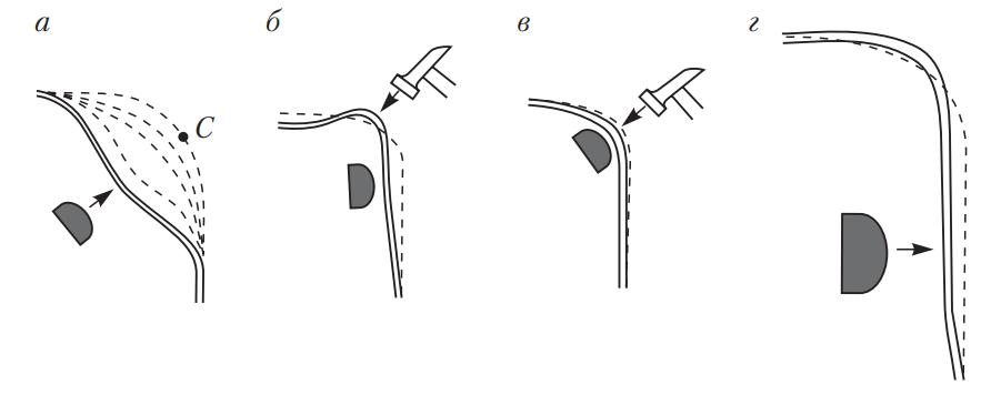 Устранение вмятины на поверхности алюминиевого кузова
