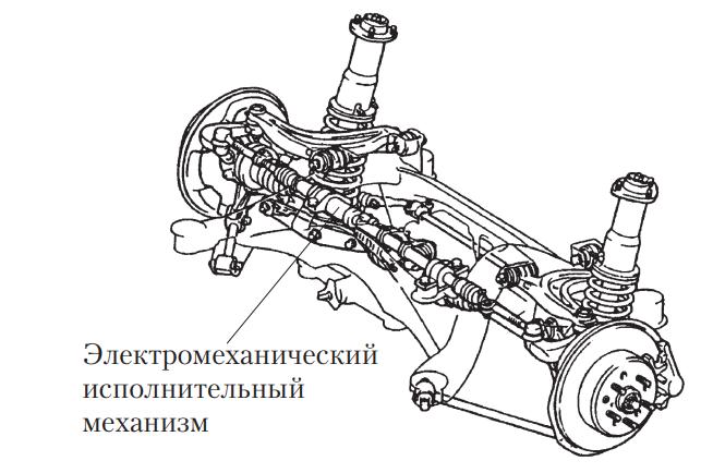 вид управляемой задней оси с электромеханическим исполнительным механизмом Toyota Aristo