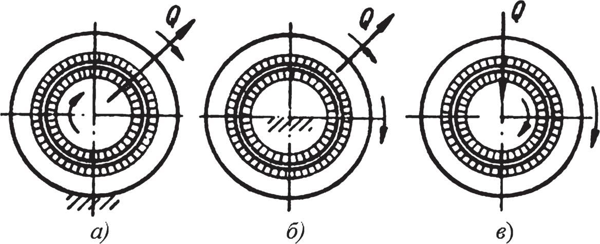 Вращение вектора силы и подвижного элемента с разными угловыми скоростями