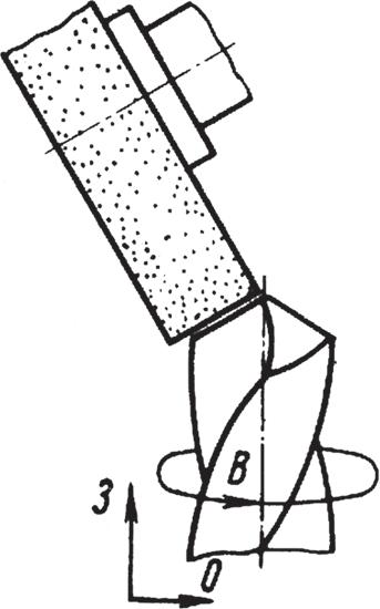 Заточка сверла по задней поверхности