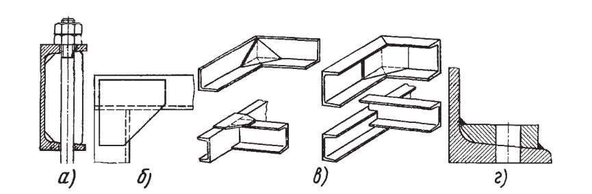 Конструкции различных видов соединений