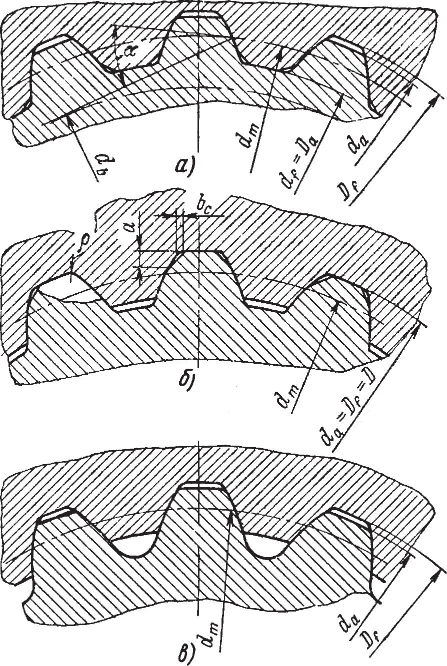Центрирование шлицевого соединения с эвольвентными зубьями