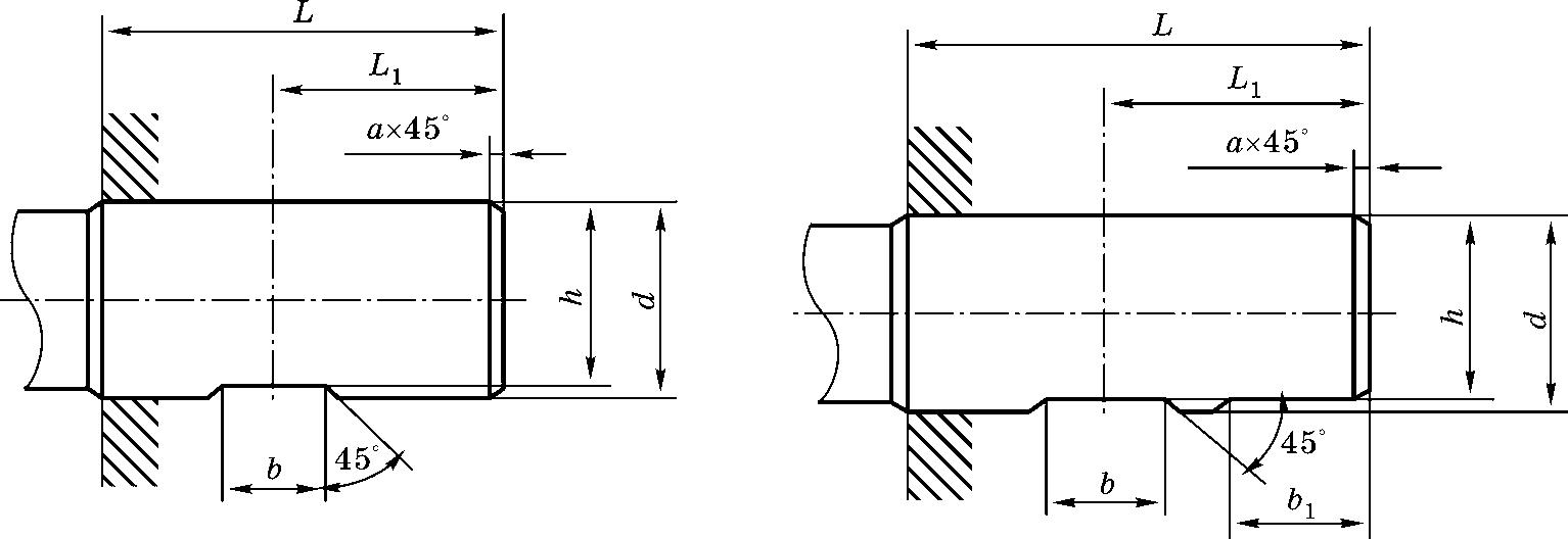 Цилиндрический хвостовик по DIN 1835В