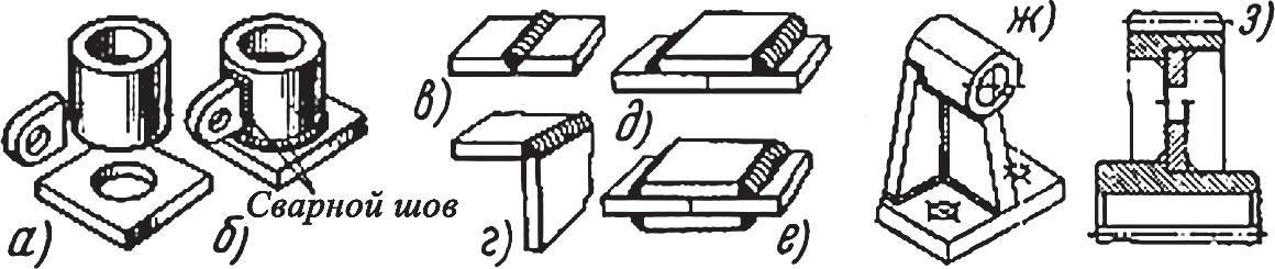 Детали и сварные соединения